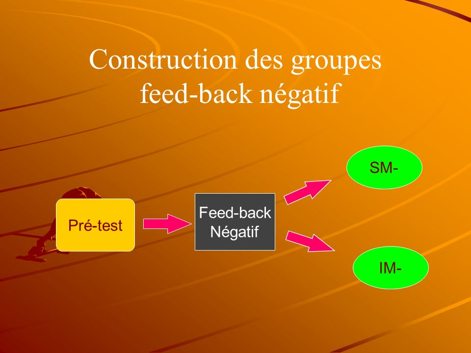 Construction des groupes feed-back négatif