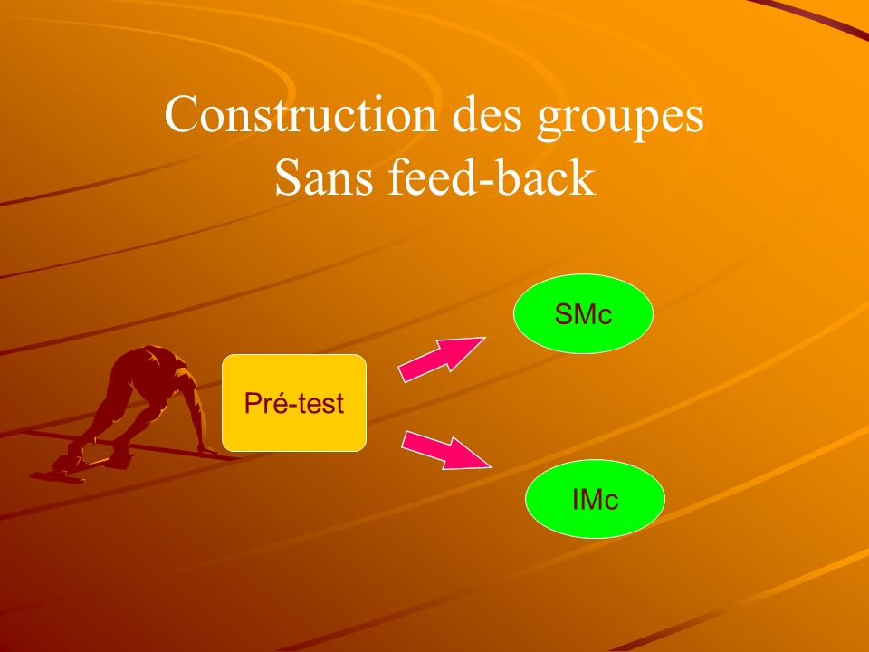 Construction des groupes Sans feed-back