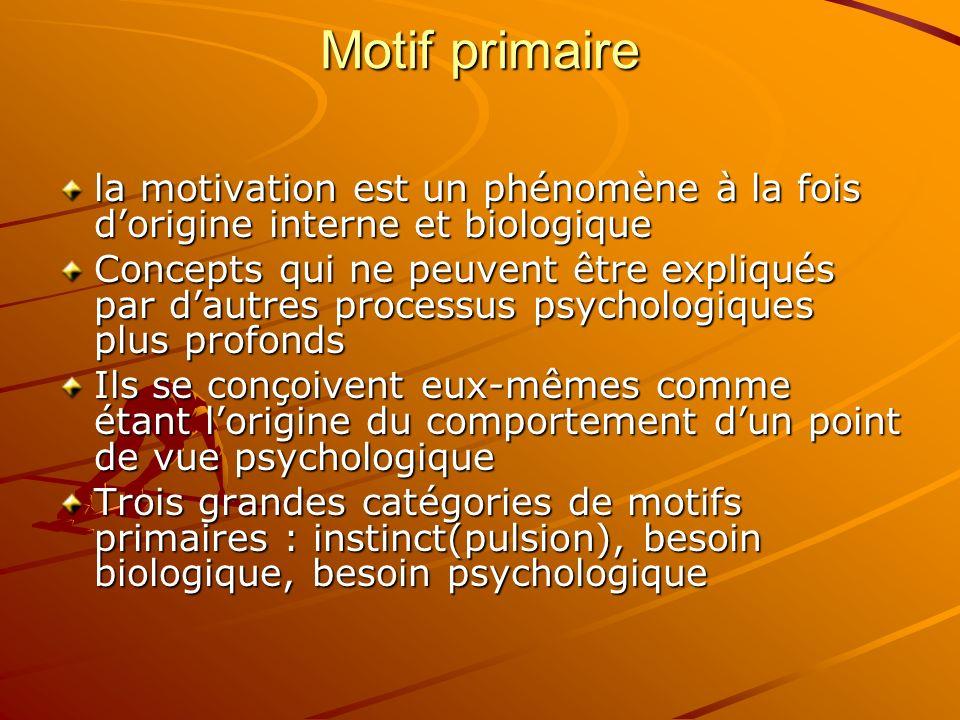 Motif primaire la motivation est un phénomène à la fois d'origine interne et biologique.