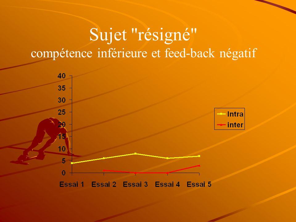 Sujet résigné compétence inférieure et feed-back négatif