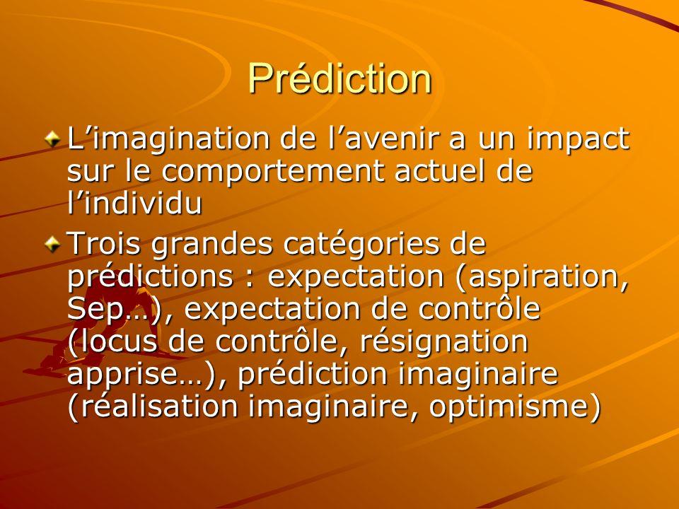 Prédiction L'imagination de l'avenir a un impact sur le comportement actuel de l'individu.