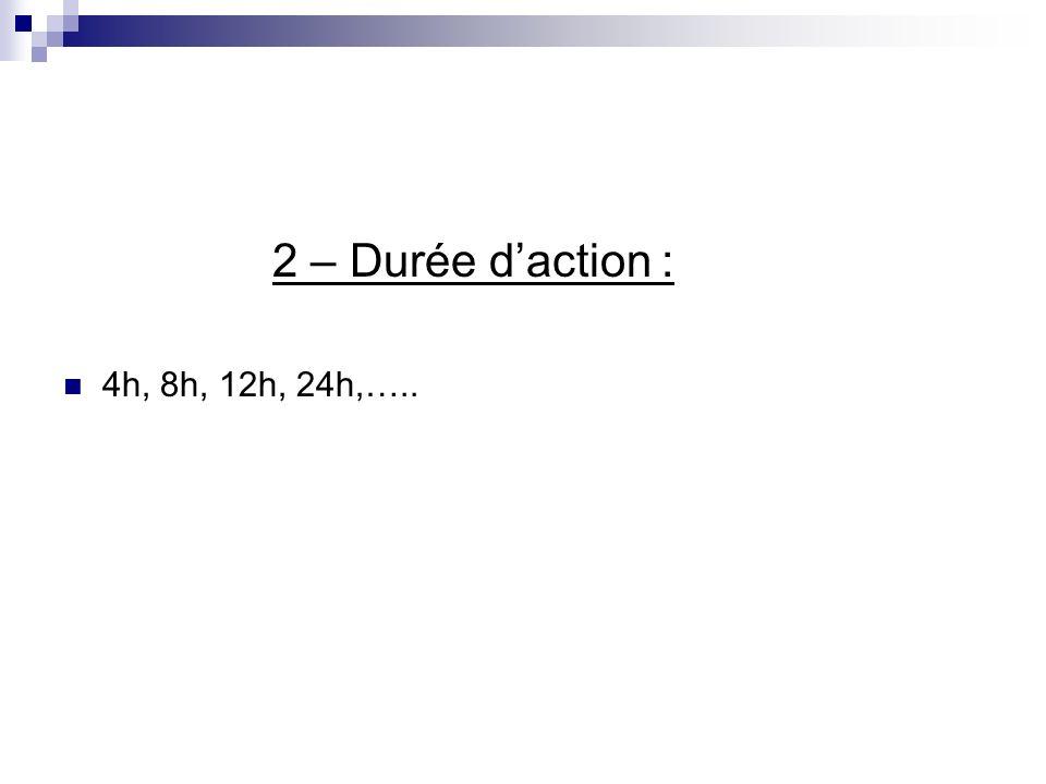 2 – Durée d'action : 4h, 8h, 12h, 24h,…..
