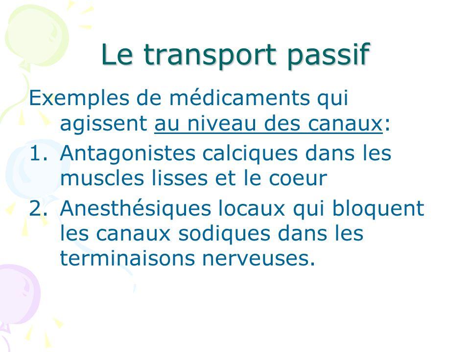 Le transport passif Exemples de médicaments qui agissent au niveau des canaux: Antagonistes calciques dans les muscles lisses et le coeur.