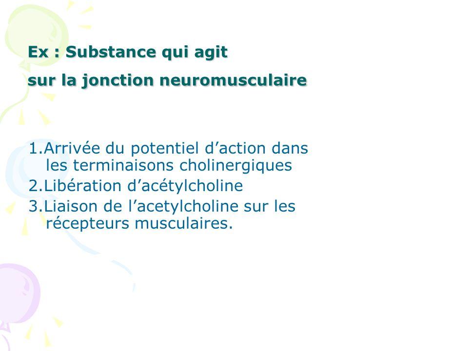 Ex : Substance qui agit sur la jonction neuromusculaire