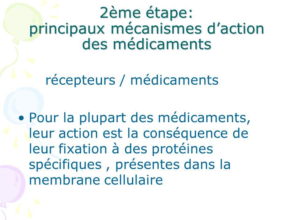 2ème étape: principaux mécanismes d'action des médicaments