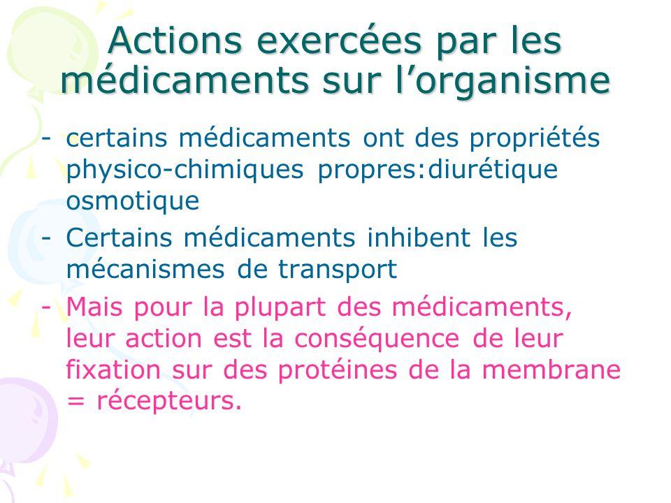 Actions exercées par les médicaments sur l'organisme