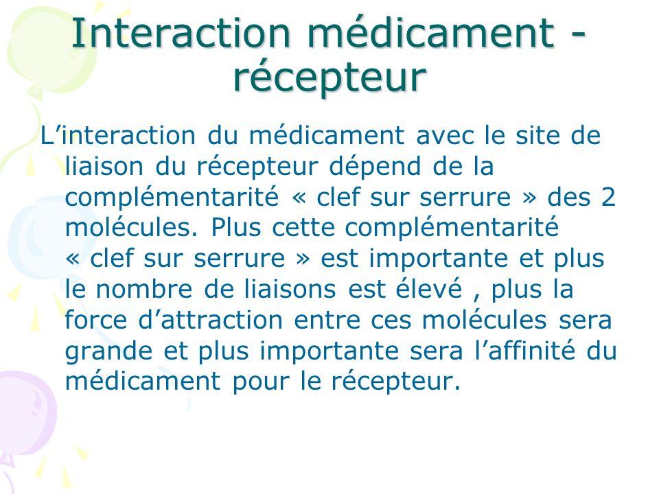 Interaction médicament -récepteur