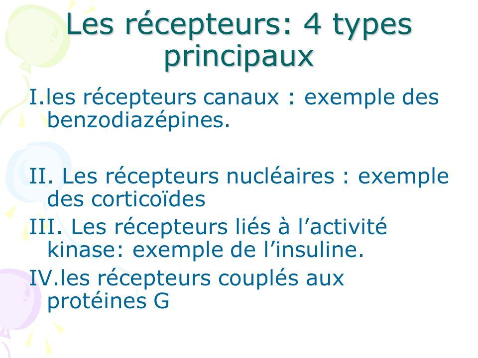 Les récepteurs: 4 types principaux