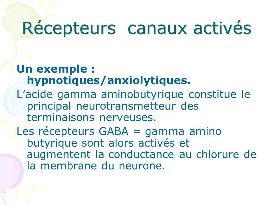 Récepteurs canaux activés
