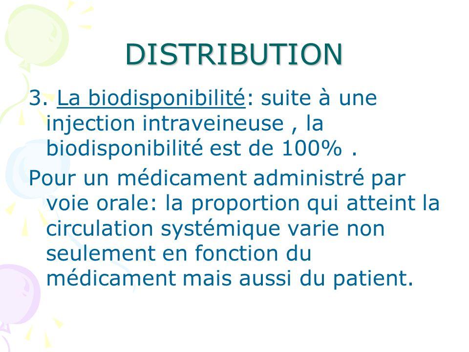 DISTRIBUTION 3. La biodisponibilité: suite à une injection intraveineuse , la biodisponibilité est de 100% .