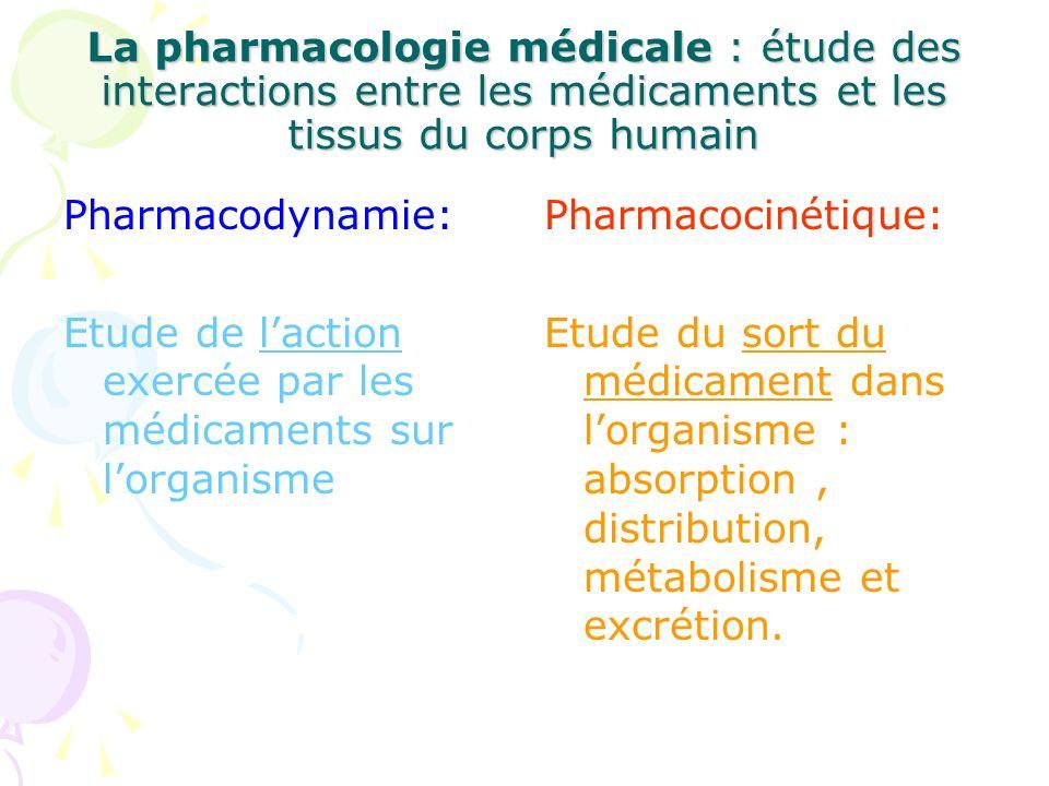 La pharmacologie médicale : étude des interactions entre les médicaments et les tissus du corps humain