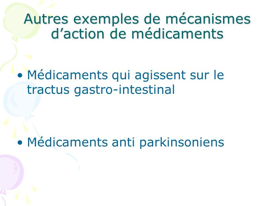 Autres exemples de mécanismes d'action de médicaments