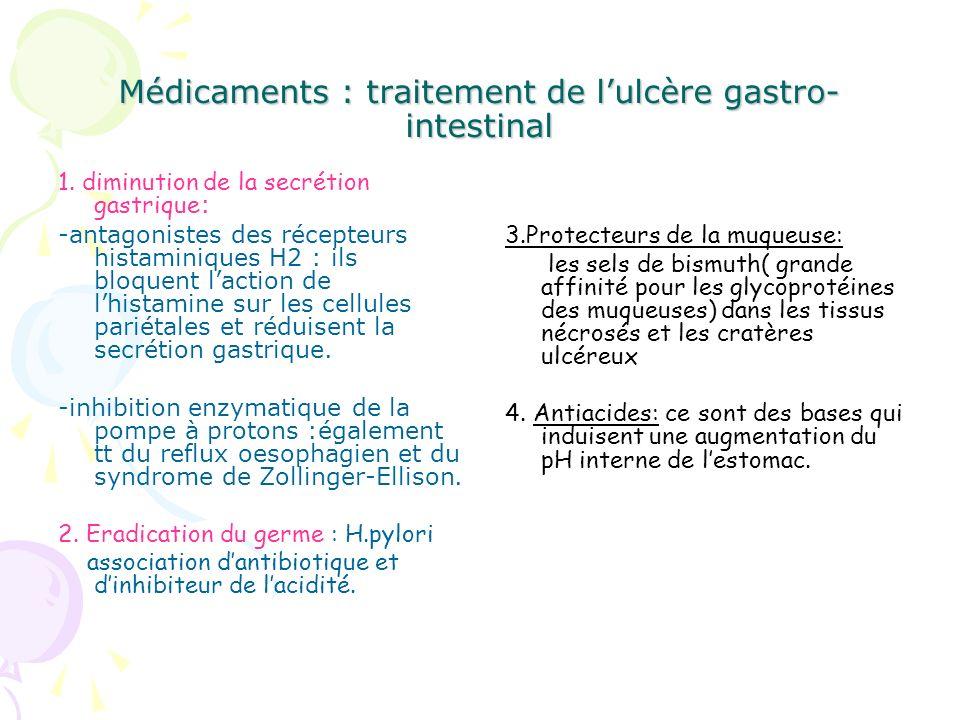 Médicaments : traitement de l'ulcère gastro-intestinal