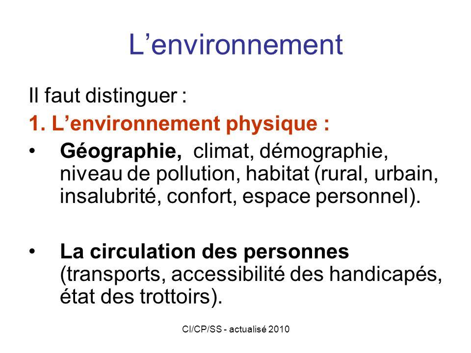 L'environnement Il faut distinguer : 1. L'environnement physique :