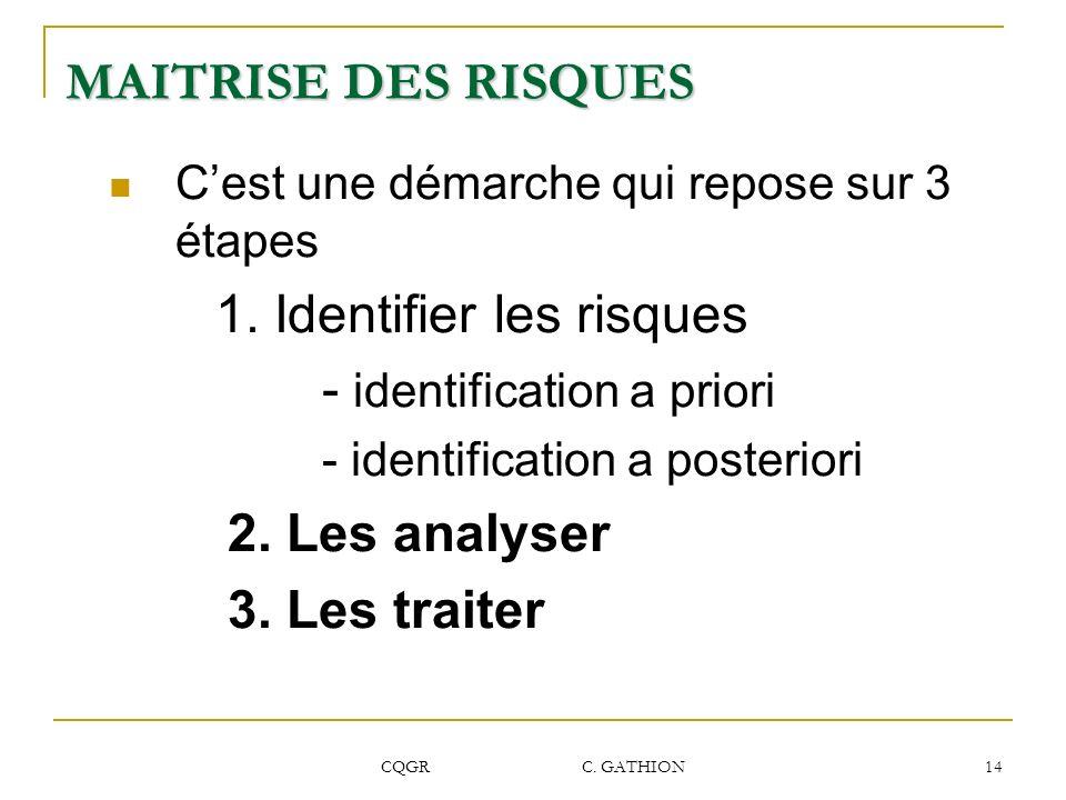 1. Identifier les risques