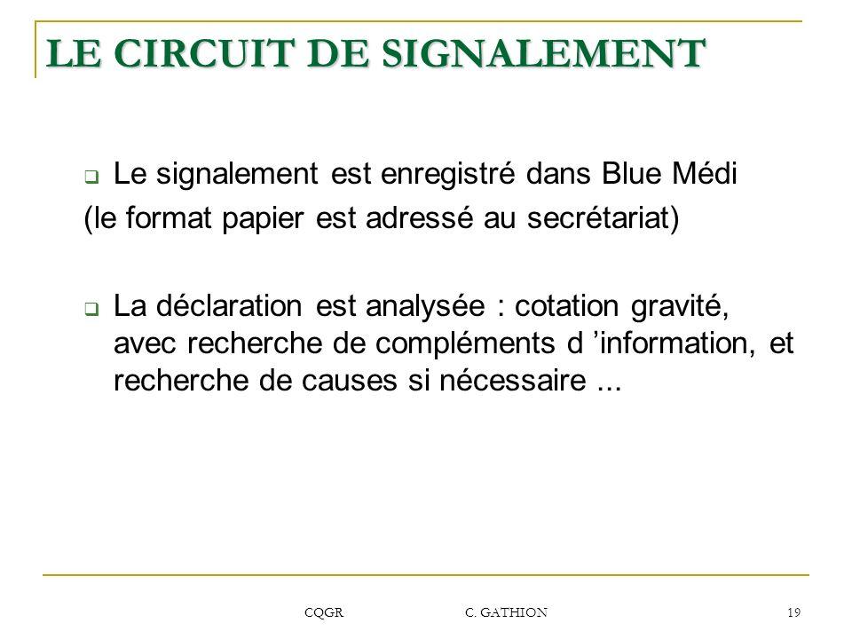 LE CIRCUIT DE SIGNALEMENT