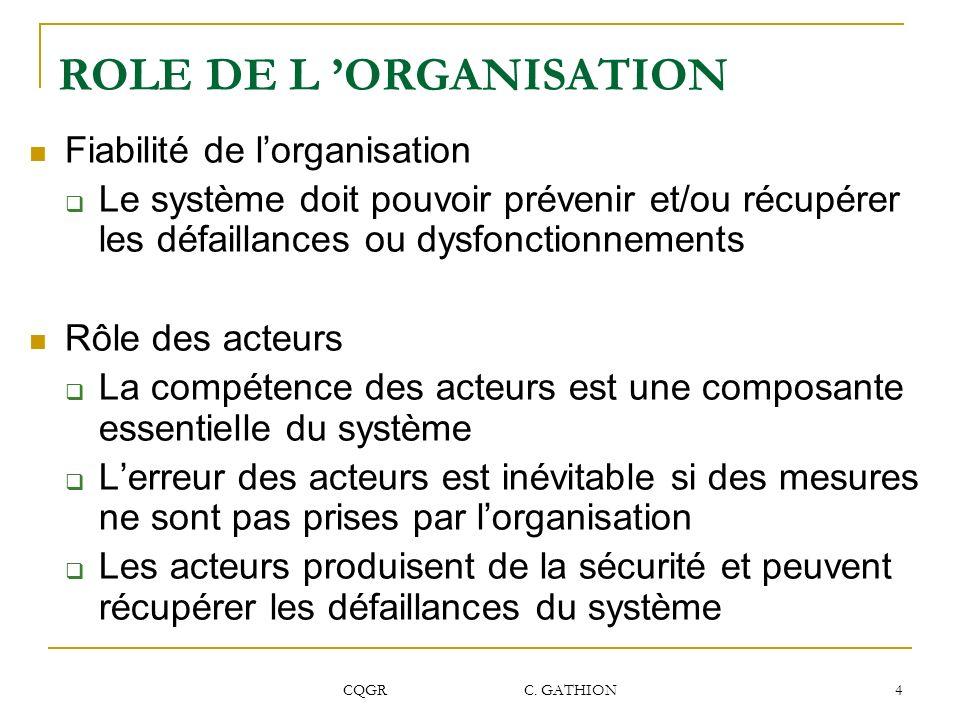 ROLE DE L 'ORGANISATION