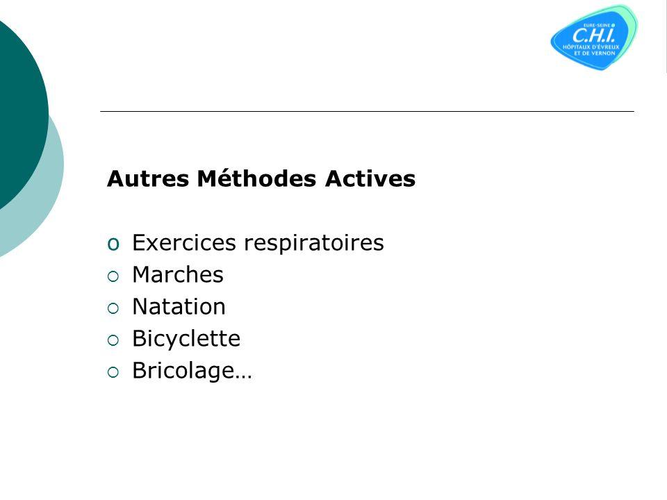 Autres Méthodes Actives