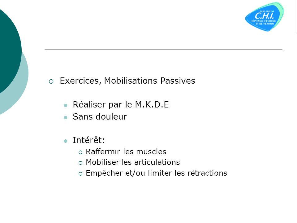 Exercices, Mobilisations Passives Réaliser par le M.K.D.E Sans douleur