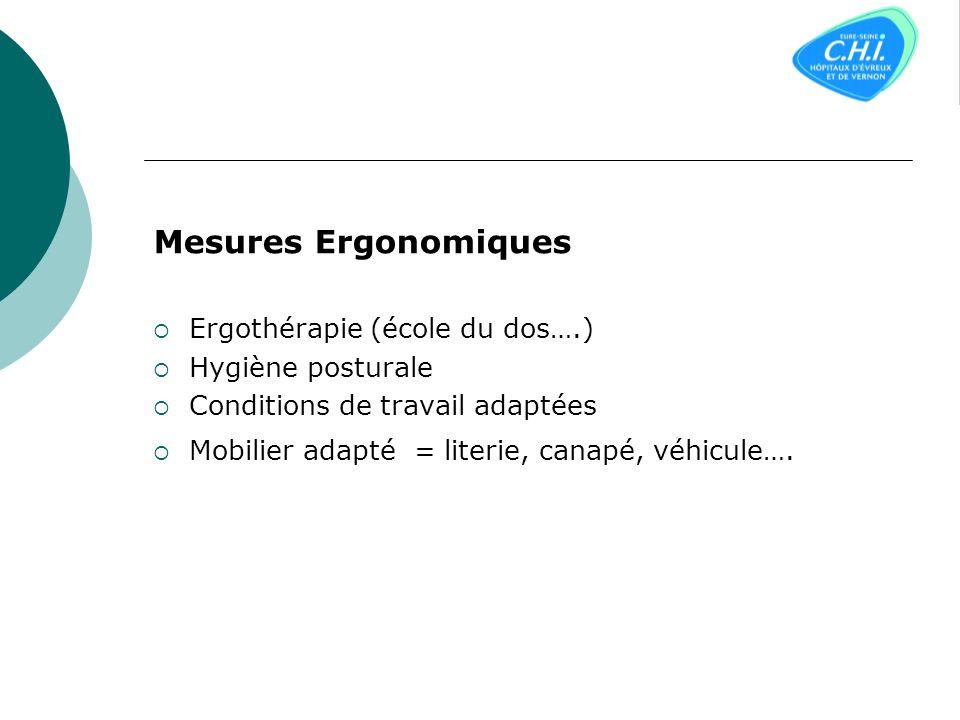 Mesures Ergonomiques Ergothérapie (école du dos….) Hygiène posturale