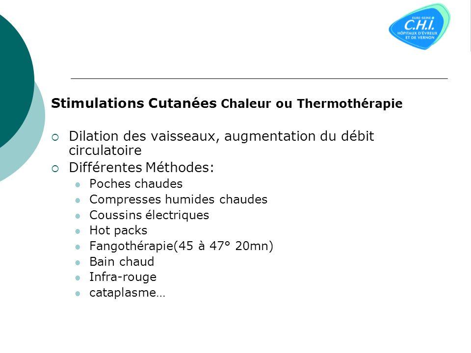 Stimulations Cutanées Chaleur ou Thermothérapie