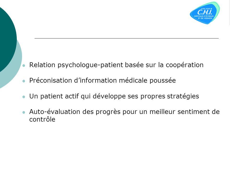 Relation psychologue-patient basée sur la coopération