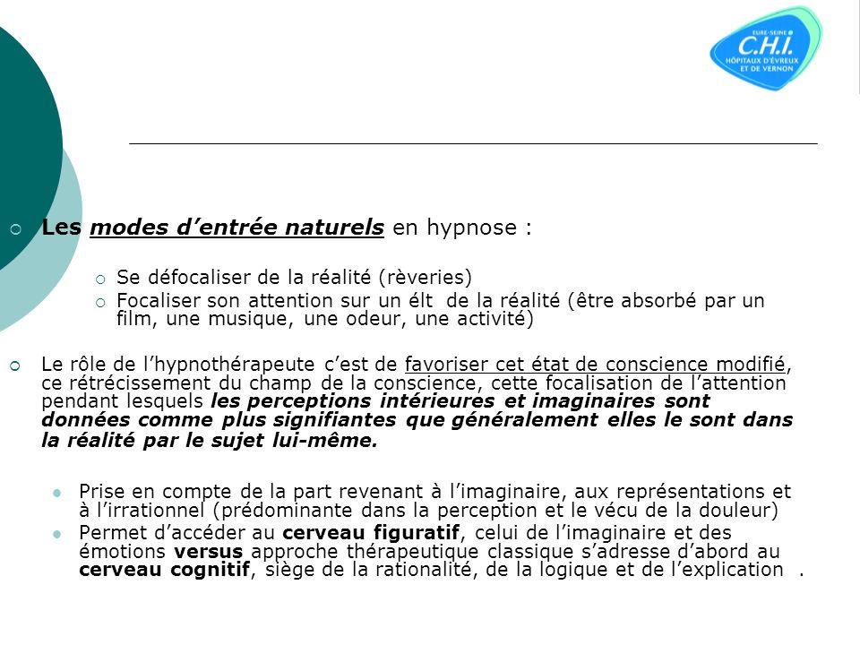 Les modes d'entrée naturels en hypnose :