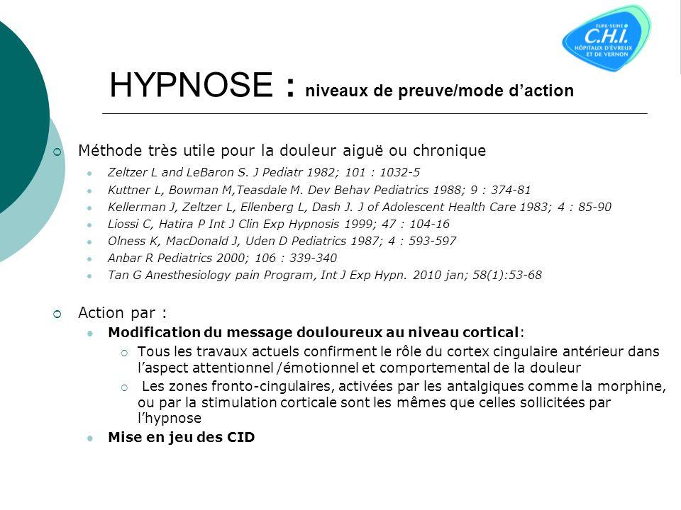 HYPNOSE : niveaux de preuve/mode d'action