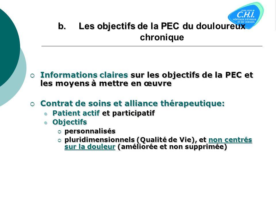 Les objectifs de la PEC du douloureux chronique