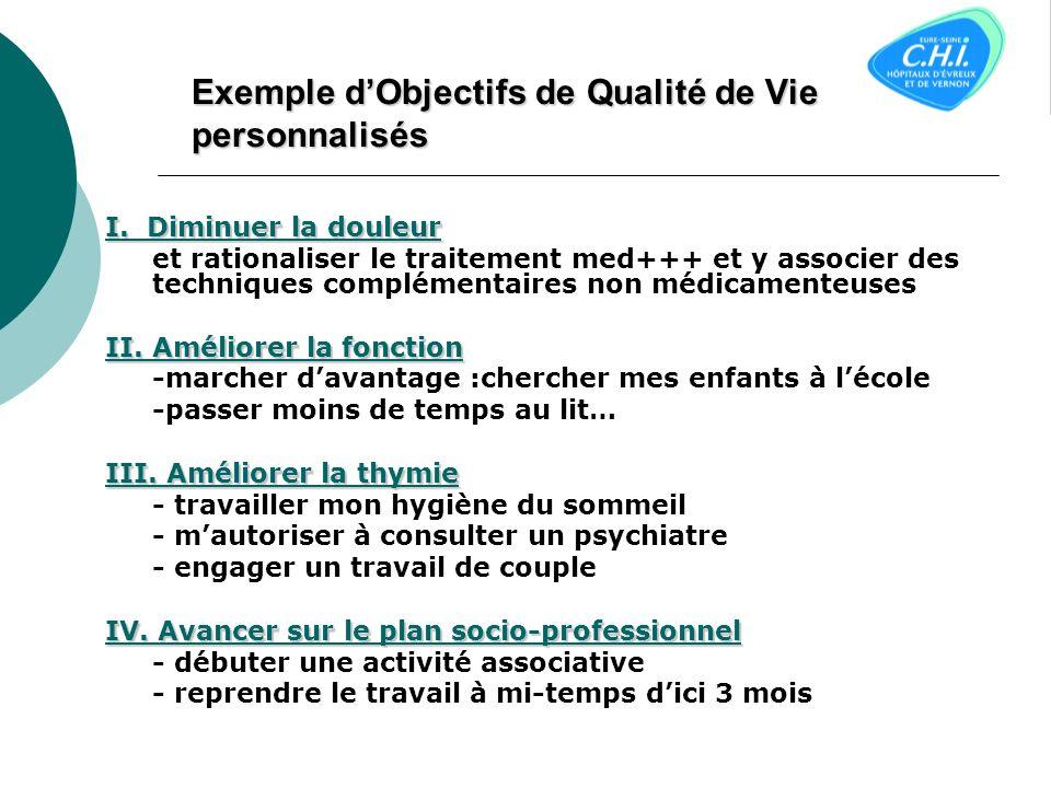 Exemple d'Objectifs de Qualité de Vie personnalisés
