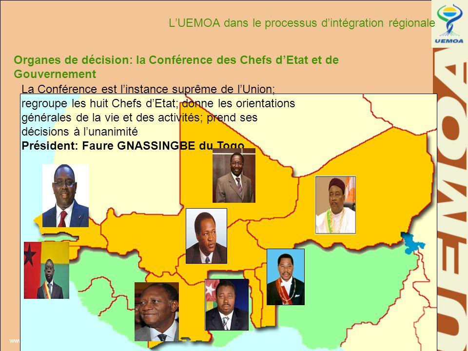 L'UEMOA dans le processus d'intégration régionale