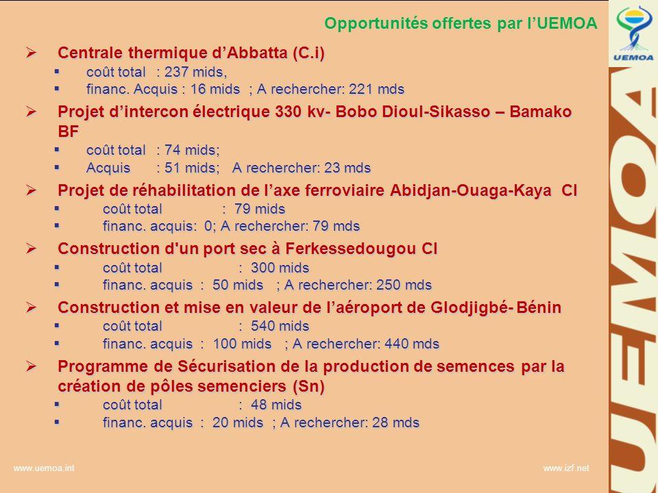 Opportunités offertes par l'UEMOA
