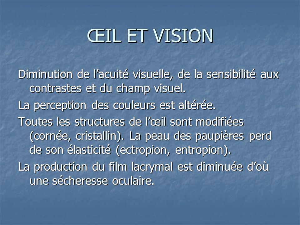 ŒIL ET VISION Diminution de l'acuité visuelle, de la sensibilité aux contrastes et du champ visuel.