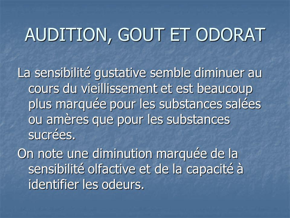 AUDITION, GOUT ET ODORAT