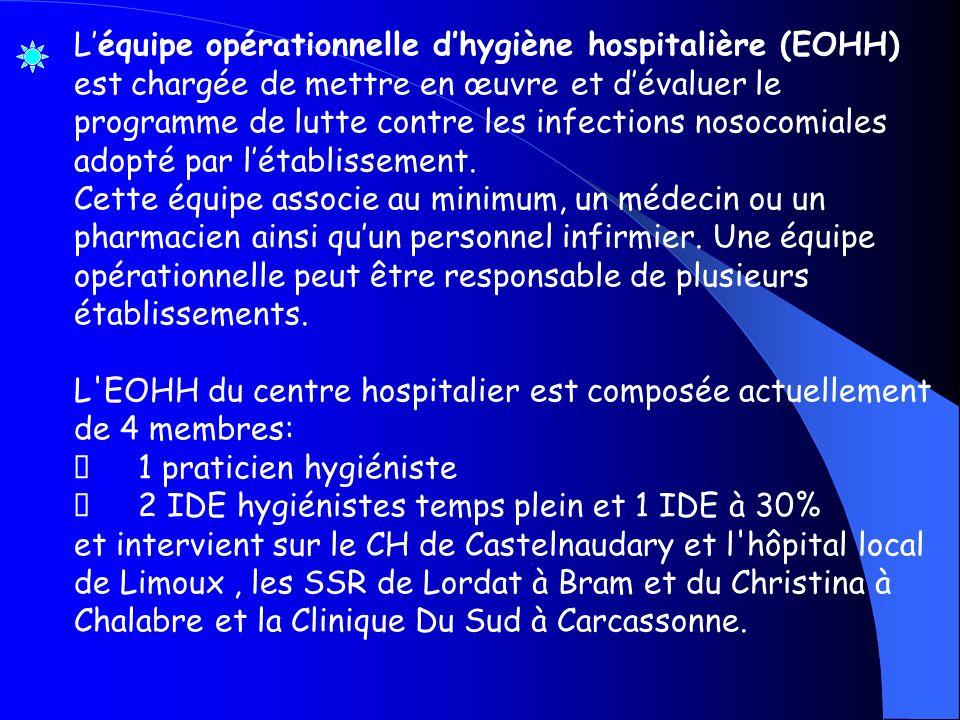 L'équipe opérationnelle d'hygiène hospitalière (EOHH) est chargée de mettre en œuvre et d'évaluer le programme de lutte contre les infections nosocomiales adopté par l'établissement.