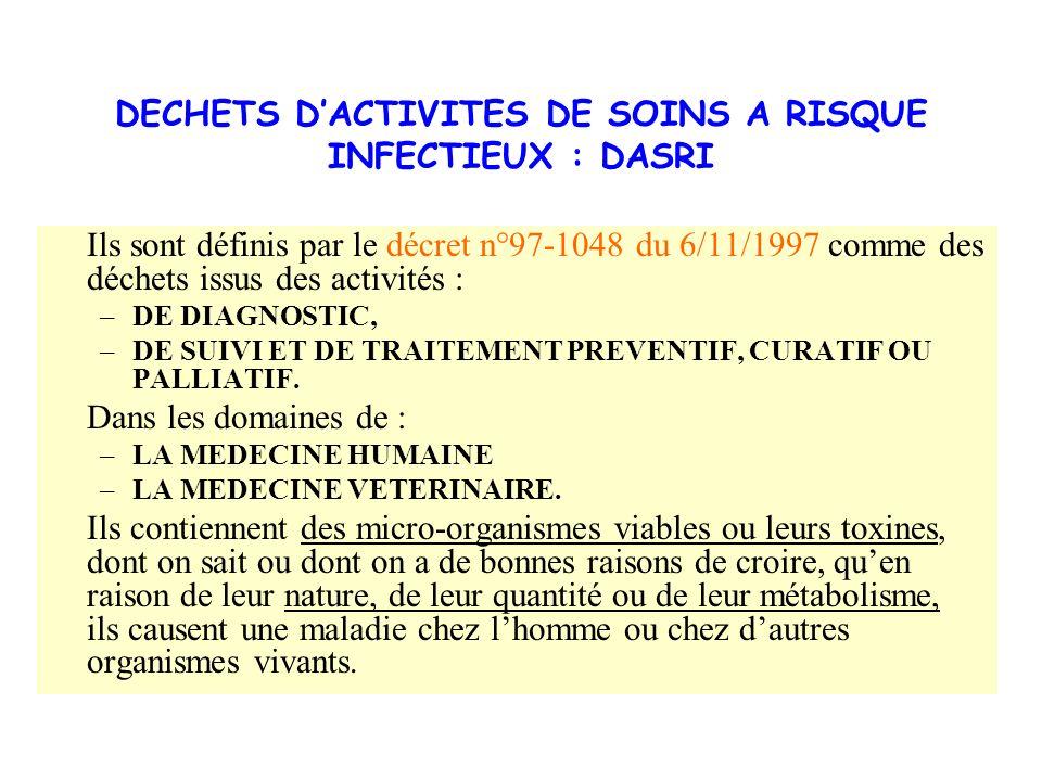 DECHETS D'ACTIVITES DE SOINS A RISQUE INFECTIEUX : DASRI
