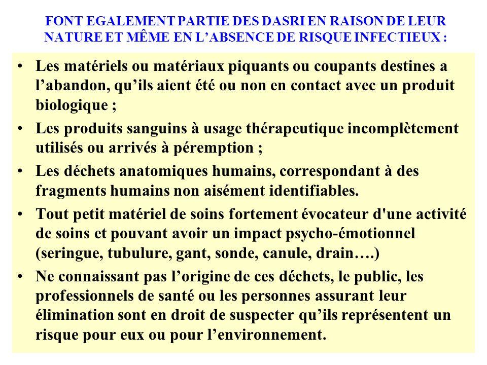 FONT EGALEMENT PARTIE DES DASRI EN RAISON DE LEUR NATURE ET MÊME EN L'ABSENCE DE RISQUE INFECTIEUX :