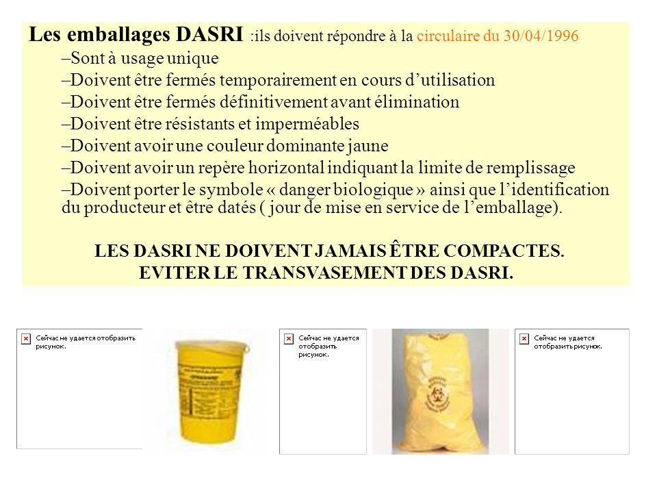 EVITER LE TRANSVASEMENT DES DASRI.