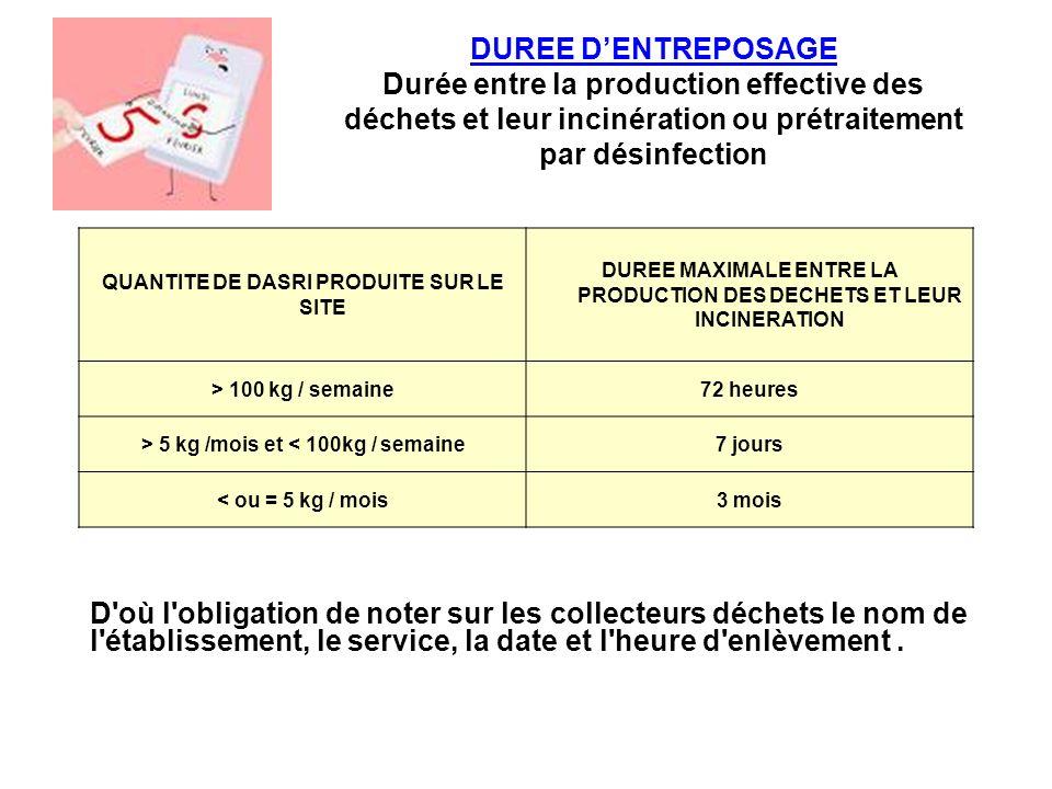 DUREE D'ENTREPOSAGE Durée entre la production effective des déchets et leur incinération ou prétraitement par désinfection