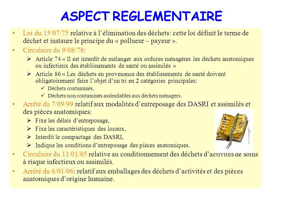 ASPECT REGLEMENTAIRE
