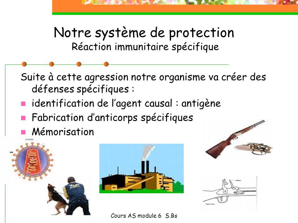 Notre système de protection Réaction immunitaire spécifique