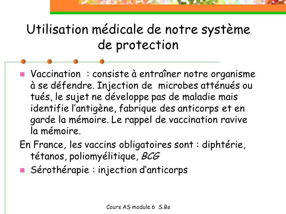Utilisation médicale de notre système de protection