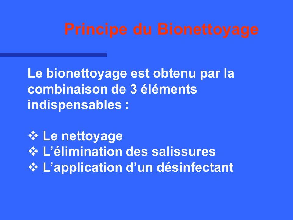 Principe du Bionettoyage