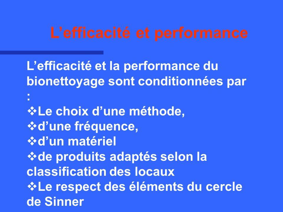 L'efficacité et performance