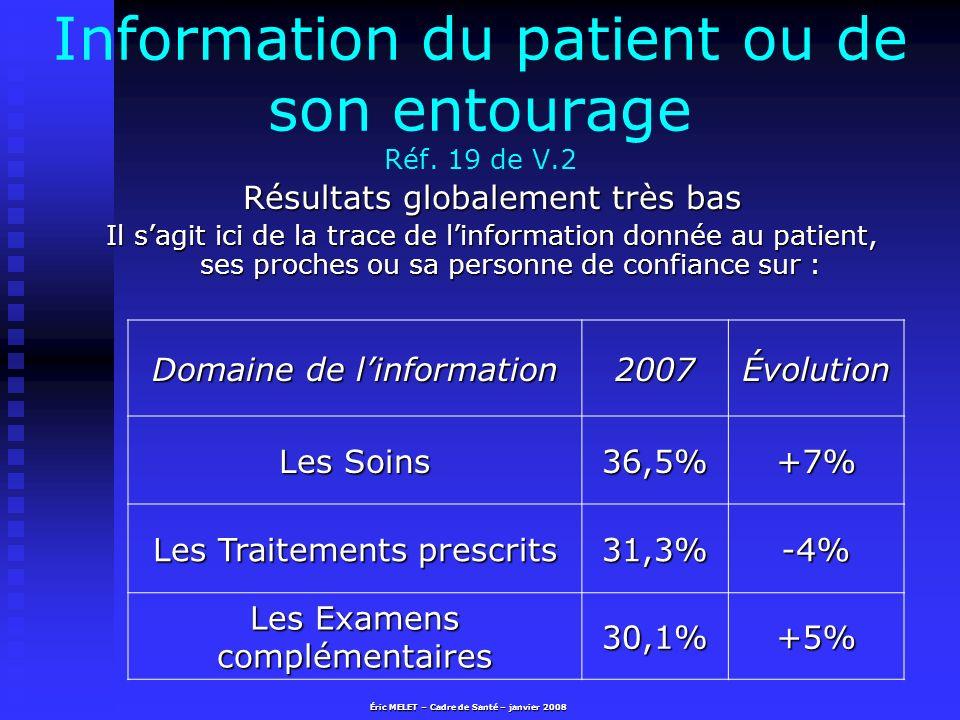 Information du patient ou de son entourage Réf. 19 de V.2