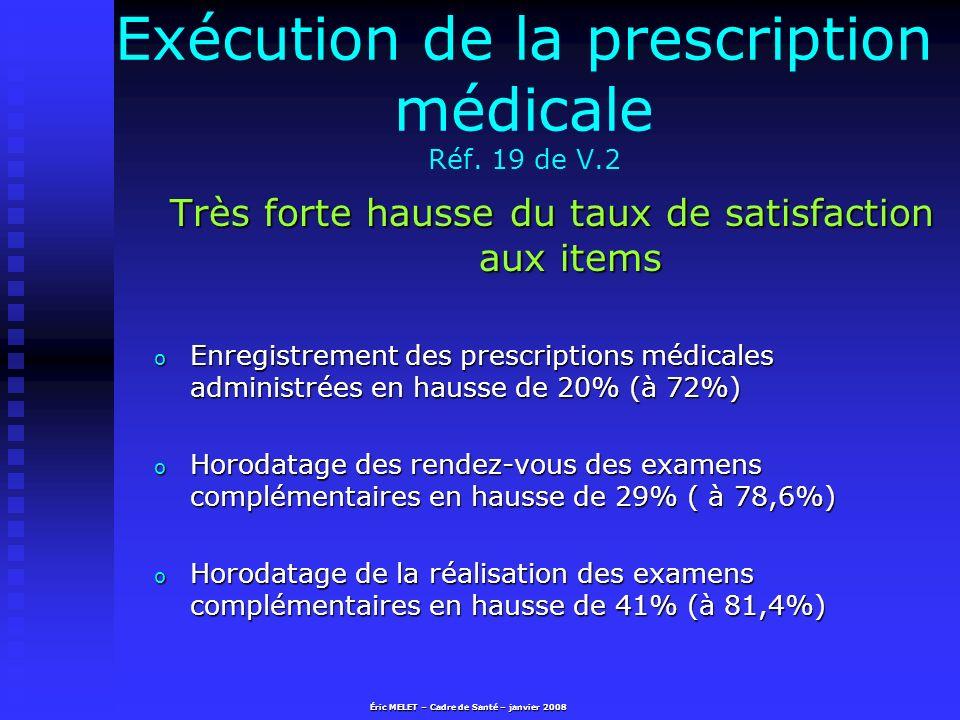 Exécution de la prescription médicale Réf. 19 de V.2