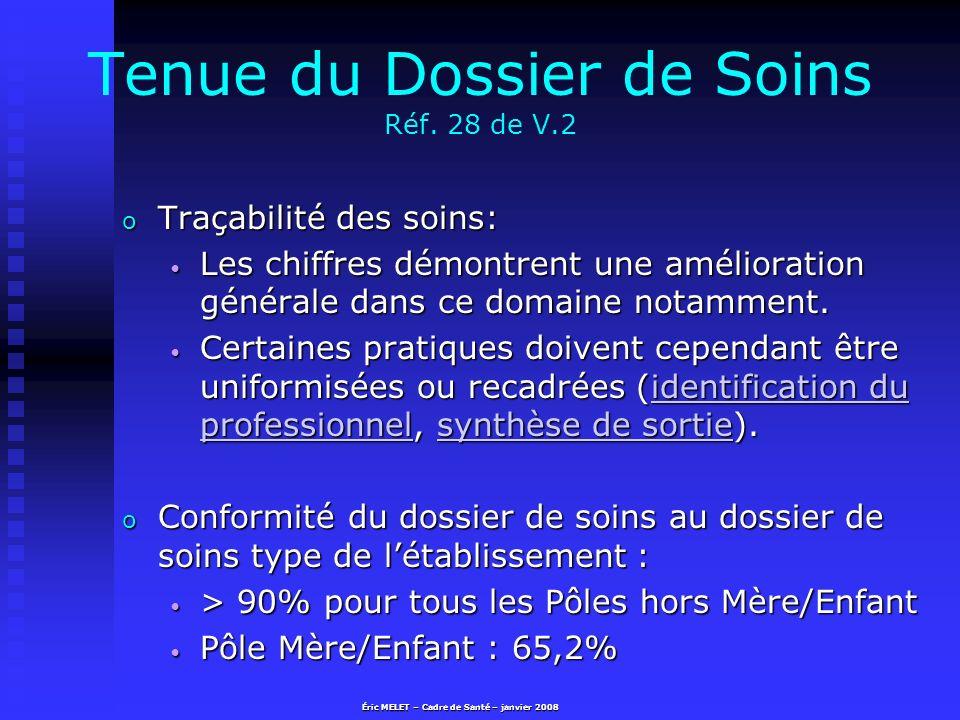 Tenue du Dossier de Soins Réf. 28 de V.2