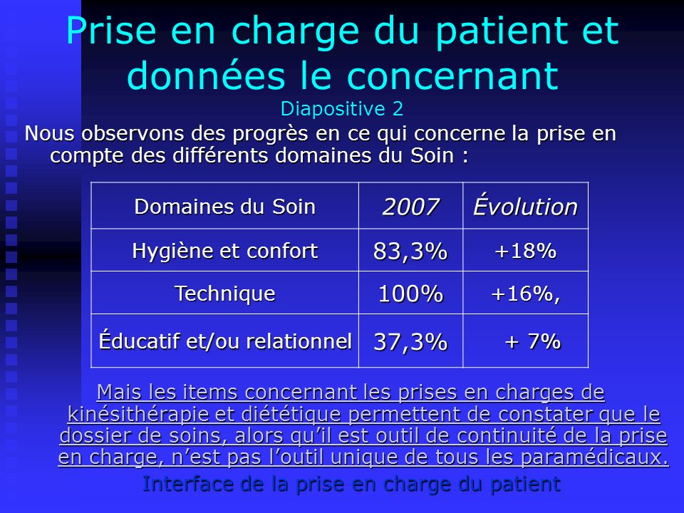 Prise en charge du patient et données le concernant Diapositive 2