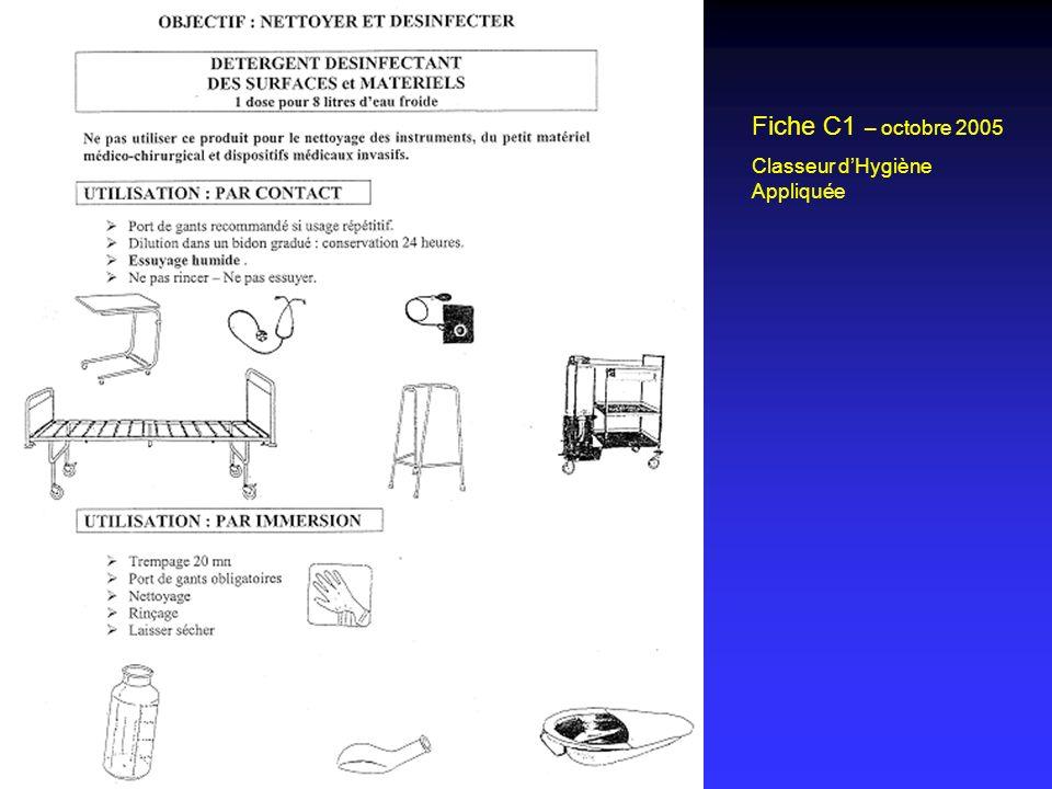 Fiche C1 – octobre 2005 Classeur d'Hygiène Appliquée