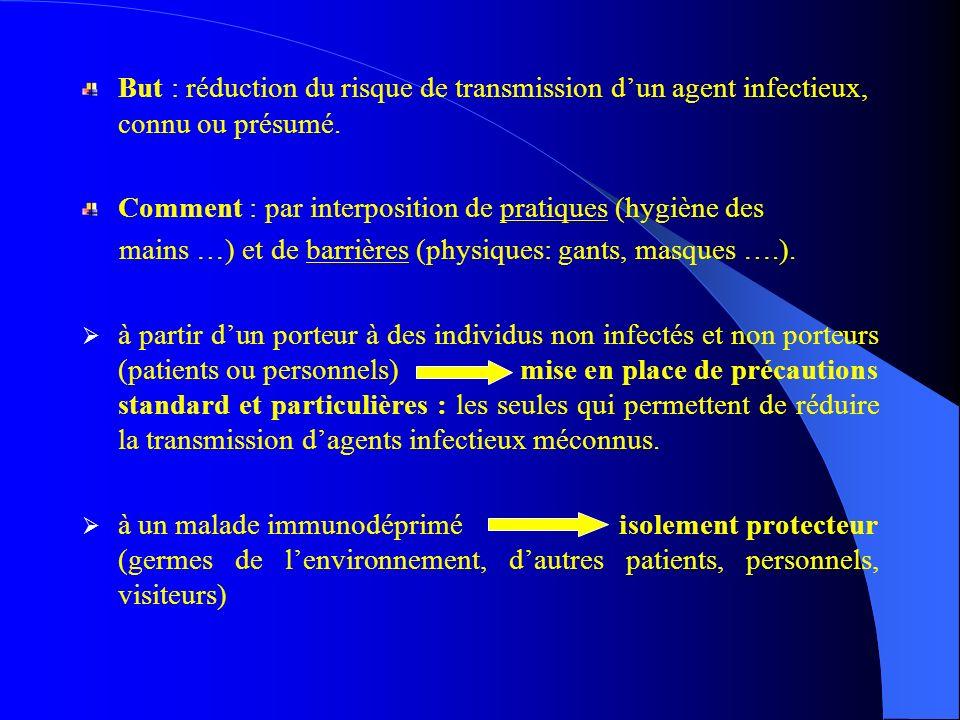 But : réduction du risque de transmission d'un agent infectieux, connu ou présumé.